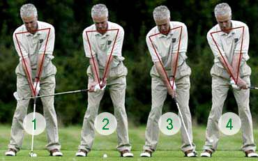 Hướng dẫn kỹ thuật chơi golf cơ bản dành cho new golfer